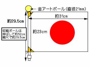 日の丸小旗サイズ